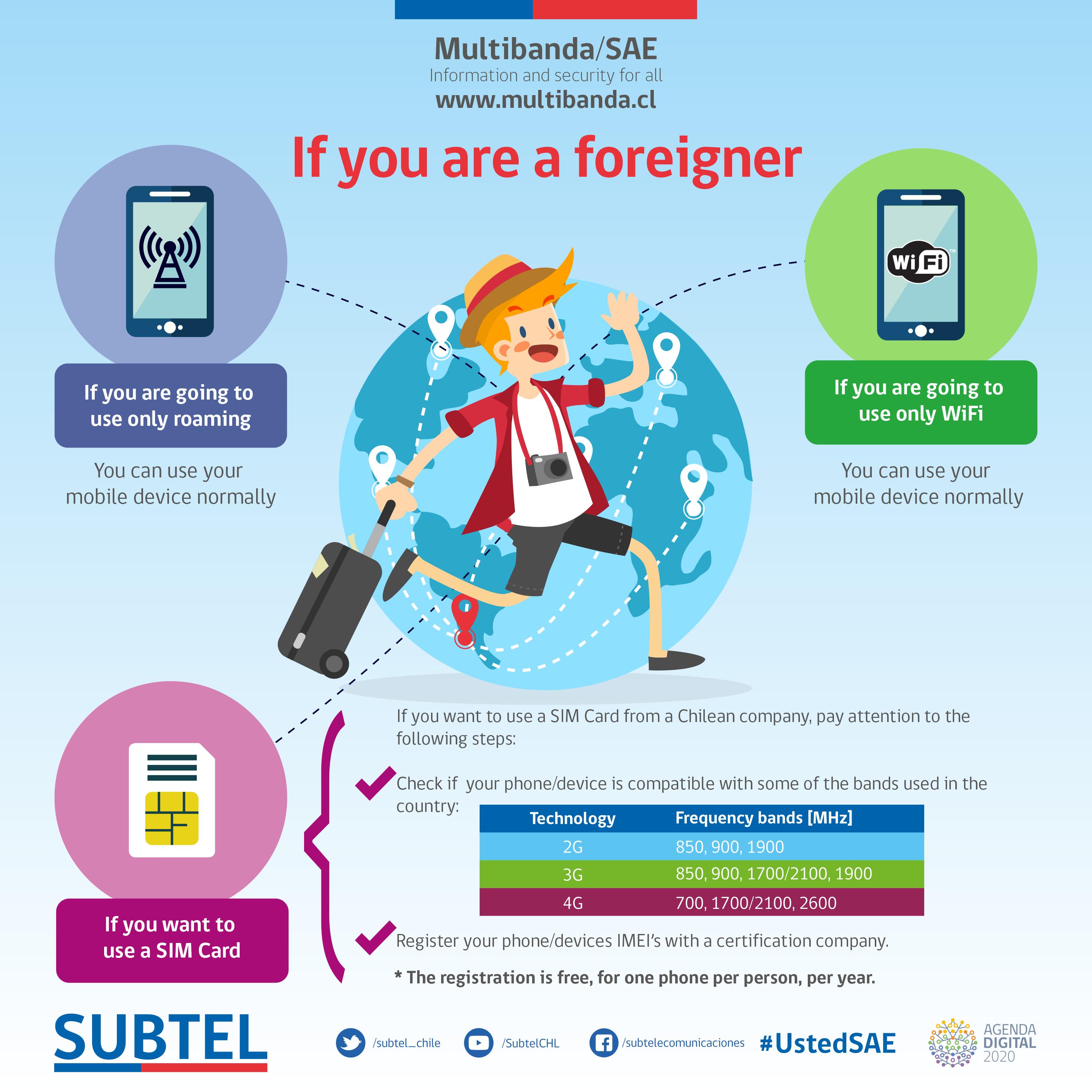 multibanda_sae_infografia_extranjeros_ingles